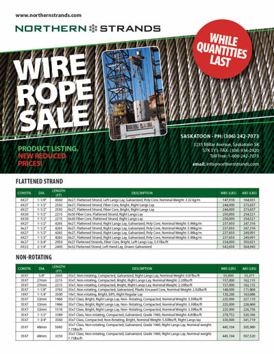 Mining Wire Rope Sale